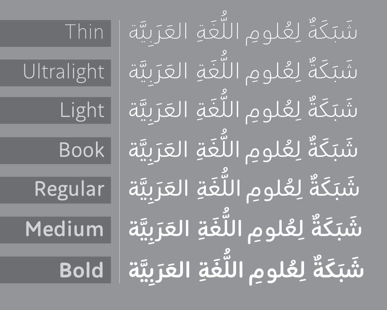 BCN Arabic Rounded Font - الخط العربي راوندد - About this